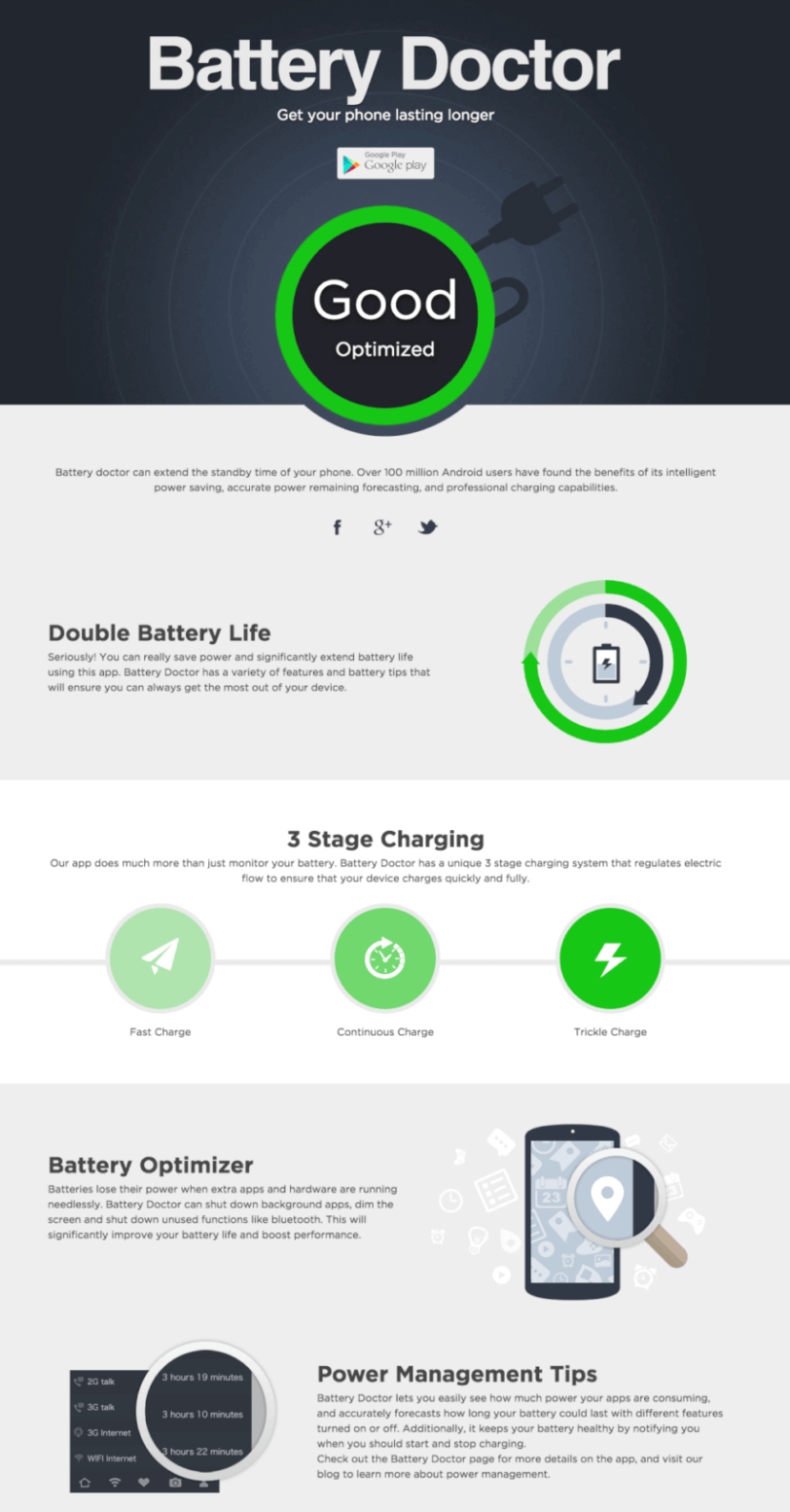 best battery saver app for android